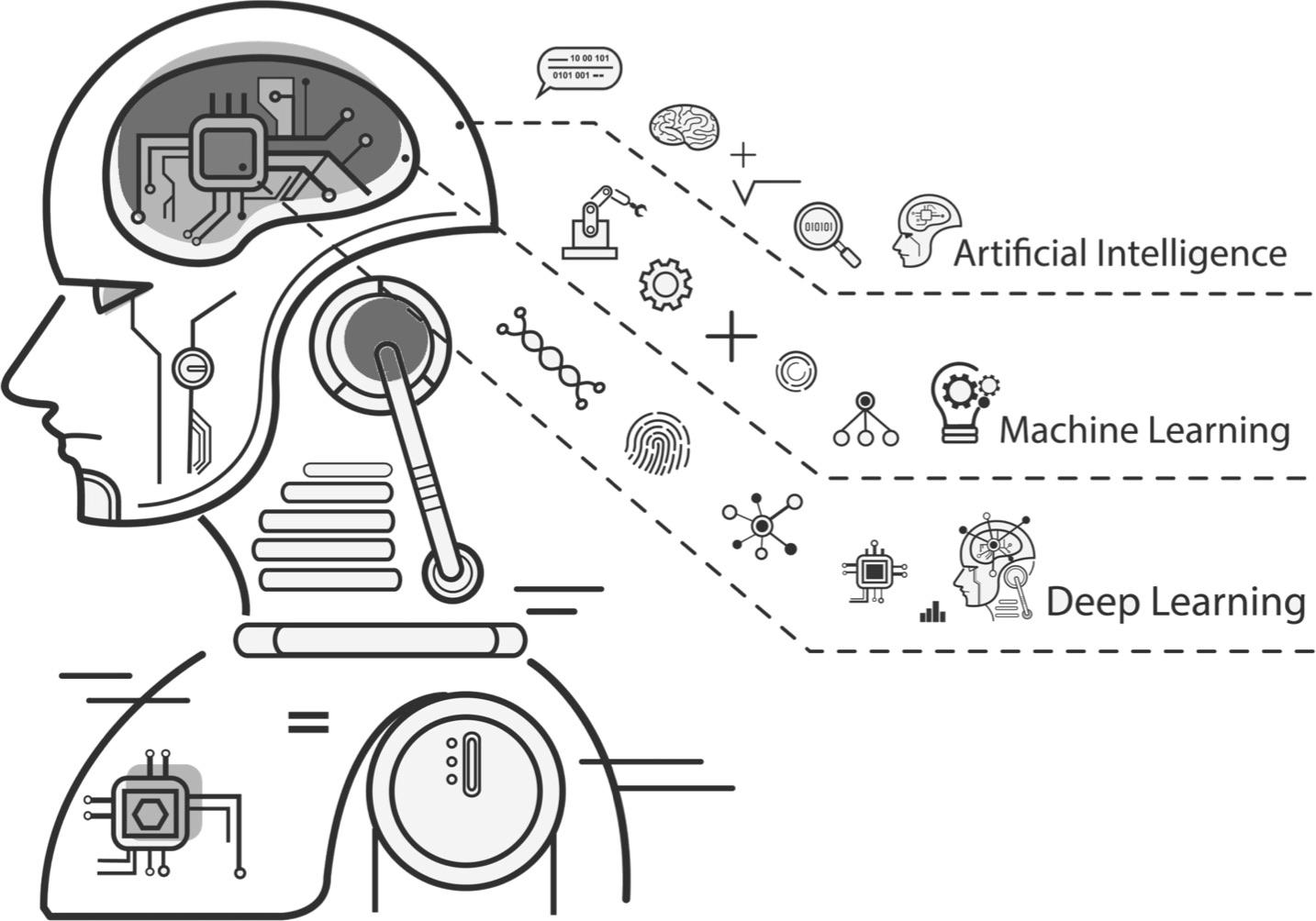 artificial-machine-deep